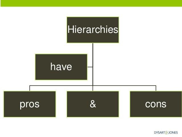 Hierarchies  pros  &  cons  have