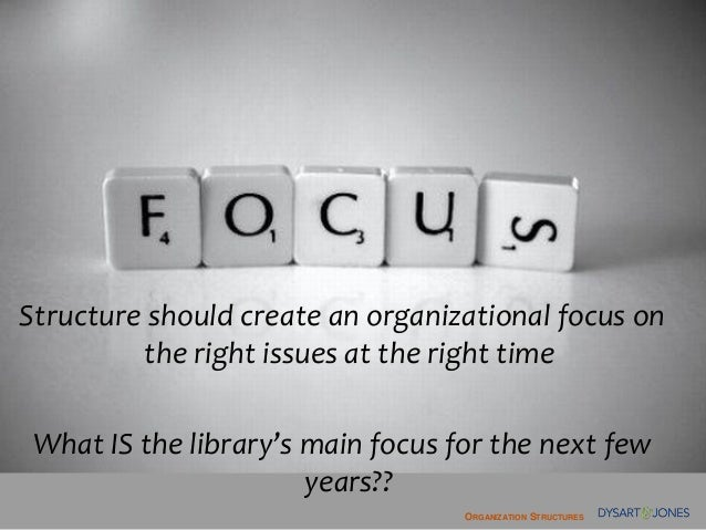 ORGANIZATIONSTRUCTURES  Structure should create an organizational focus on the right issues at the right time  What IS the...
