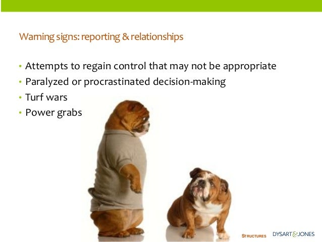 ORGANIZATIONSTRUCTURES  •Attempts to regain control that may not be appropriate  •Paralyzed or procrastinated decision-mak...
