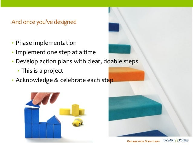 ORGANIZATIONSTRUCTURES  •Phase implementation  •Implement one step at a time  •Develop action plans with clear, doable ste...