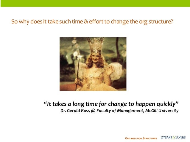 """ORGANIZATIONSTRUCTURES  So why does it take such time & effort to change the org structure?  """"It takes a long time for cha..."""