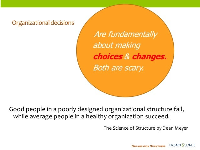 ORGANIZATIONSTRUCTURES  Organizational decisions  Good people in a poorly designed organizational structure fail, while av...