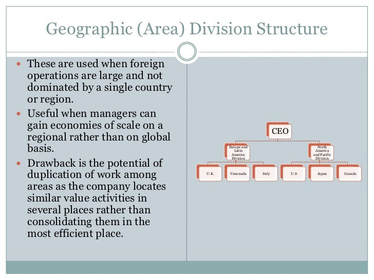 a description of the geography society organization and structure of government in japan This lesson explains the political structure of the roman republic by highlighting the importance of social class within the system it also for teachers for schools for companies login name your custom course and add an optional description or learning objective.