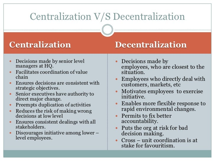 Centralized & Decentralized Organizational Structure