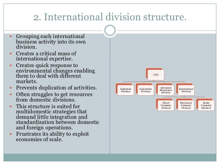 sample of company structure