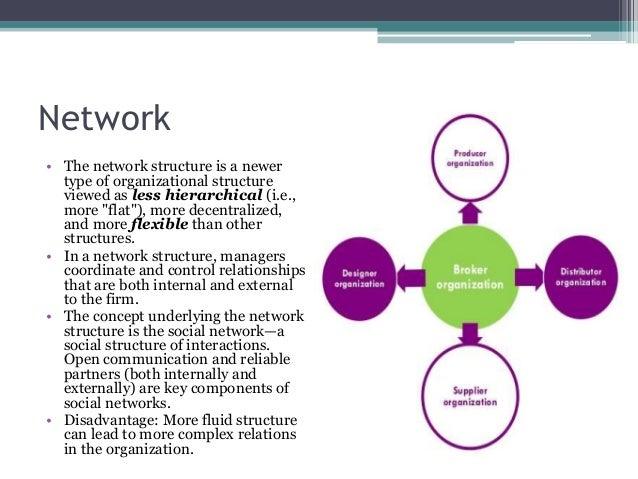 Organizational structures during the twentieth century