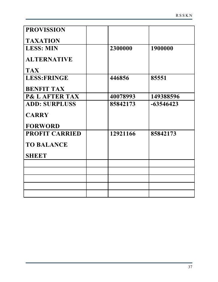 RSSKN   PROVISSION TAXATION LESS: MIN        2300000    1900000 ALTERNATIVE TAX LESS:FRINGE      446856     85551 BENFIT T...