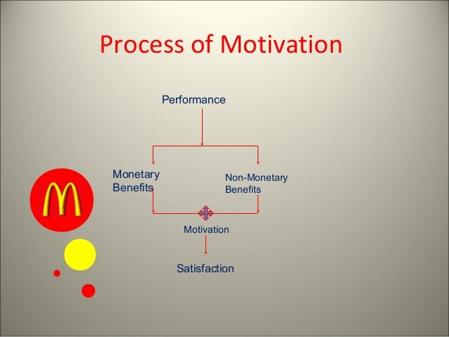 motivation through monetary and non monetary benefits Why is employee motivation so important for performance and for effective  monetary and non  are fulfilled at once through motivation.