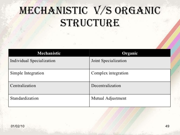 difference between mechanistic and organic organisational structure Mechanistic versus organic organisational structures essay the organizational structure is mechanistic and organic management systems are at opposite ends.