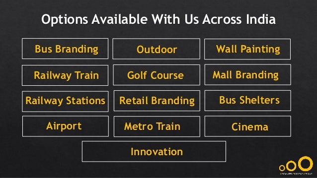 Organized Outdoor Options Pan India Branding