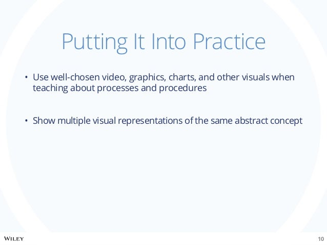 • Use well-chosen video, graphics, charts, and other visuals when teaching about processes and procedures • Show multipl...