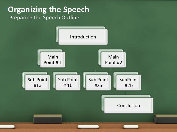 speech sub outline Before beginning this assignment, read section 15 of the textbook - speech of introduction opportunities - pp 23-24, 27-28 for this assignment, you required to complete the three-column outline, which you will turn in in paper form in class on the day of your speech.