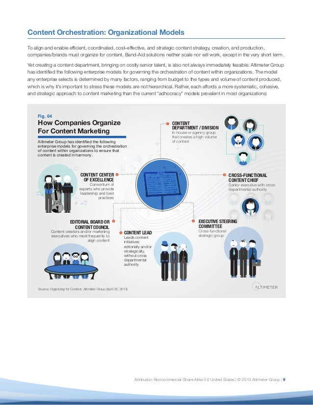 Attribution-Noncommercial-Share Alike 3.0 United States | © 2013 Altimeter Group | 9Content Orchestration: Organizational ...