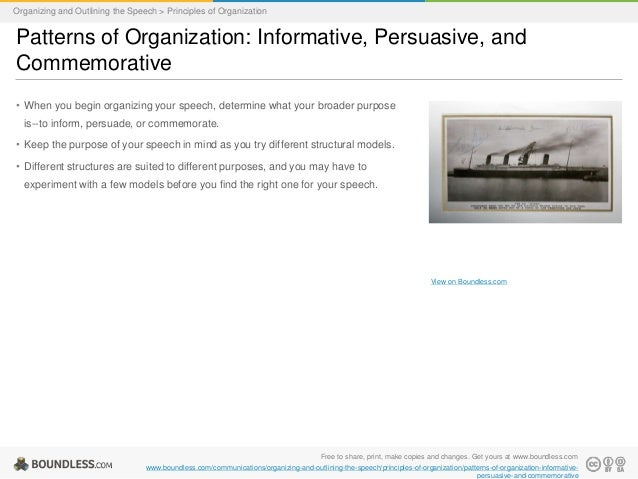body of organizing principles essay This is a flexible principle of organization, and may guide the organization of all or part of example, comparison & contrast, cause & effect, and description a variation of climactic order is called psychological order.