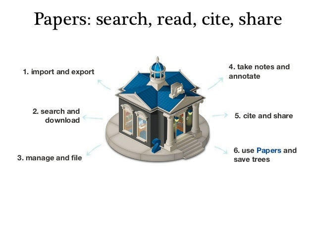 organize research papers ipad Join judy steiner-williams for an in-depth discussion in this video overview of paths to organize research, part of writing a research paper.