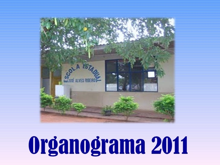 Organograma 2011