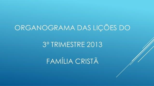 ORGANOGRAMA DAS LIÇÕES DO 3º TRIMESTRE 2013 FAMÍLIA CRISTÃ