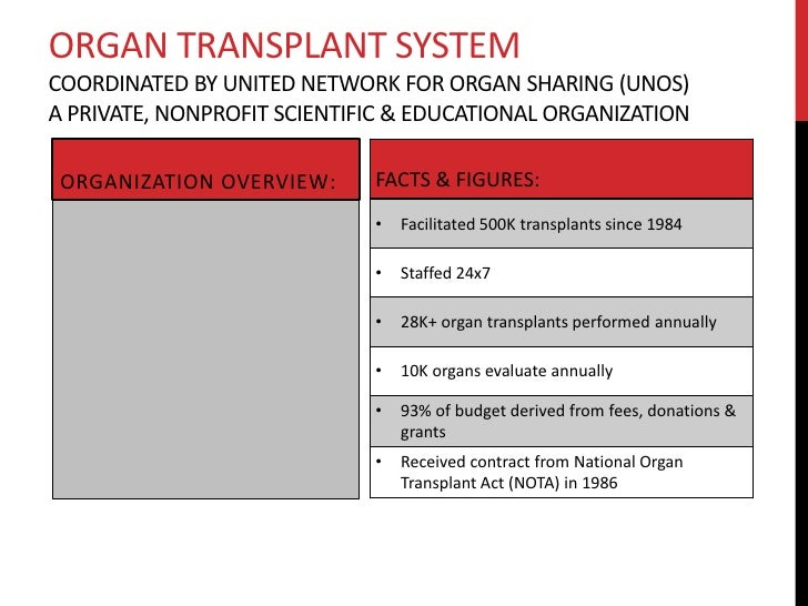 does transplanting organs deserve compensation But organ donation advocates also deserve some a liver transplant in selling their organs, without protection, fair compensation or.