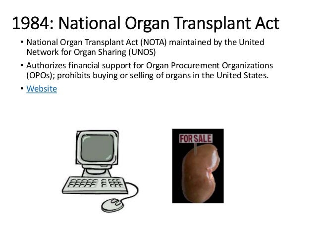 The Sale of Human Organs