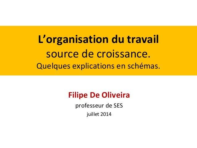 L'organisation du travail source de croissance. Quelques explications en schémas. Filipe De Oliveira professeur de SES jui...