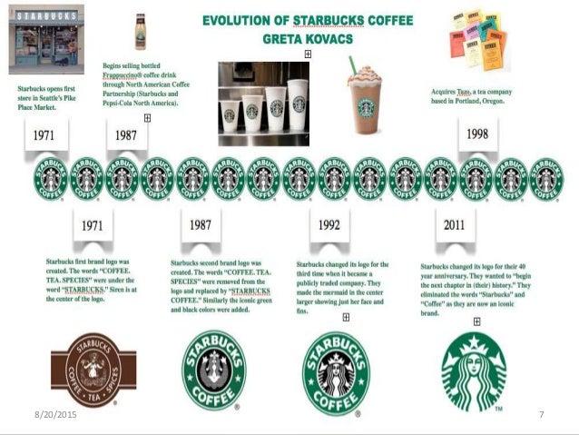 Organizational Behaviour of Starbucks