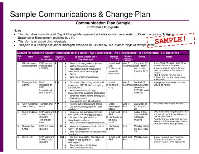 Sample Training Calendar. Sample Communications & Change Plan