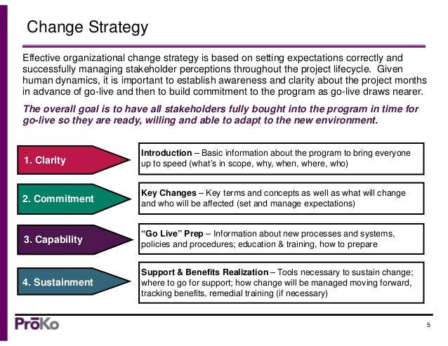 Change Strategy Effective Organizational ...  Organizational Change Announcement Template