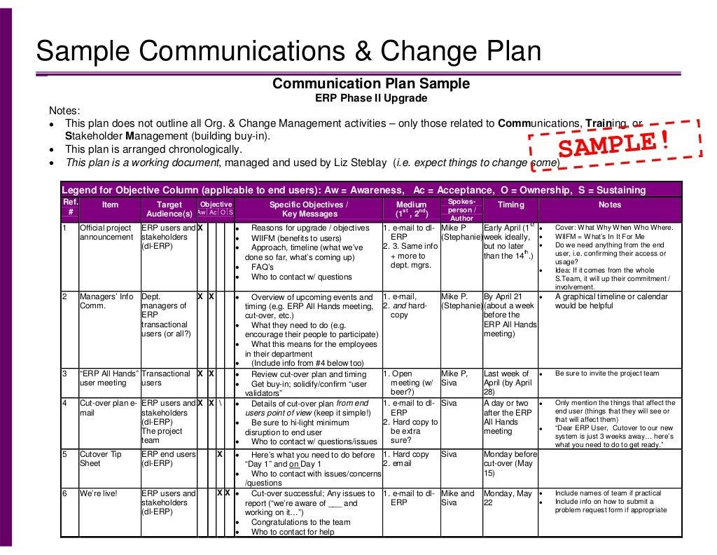 org change communications strategy  u0026 tips