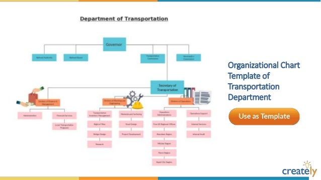 department organizational chart template