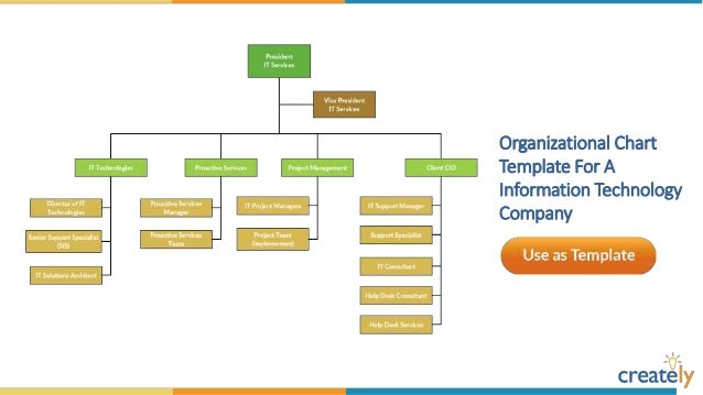 Holding Company Structure Organizational Chart Template ...  Company Chart Template