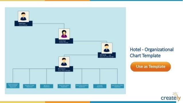 Organizational chart templates by creately organizational chart template with images maxwellsz