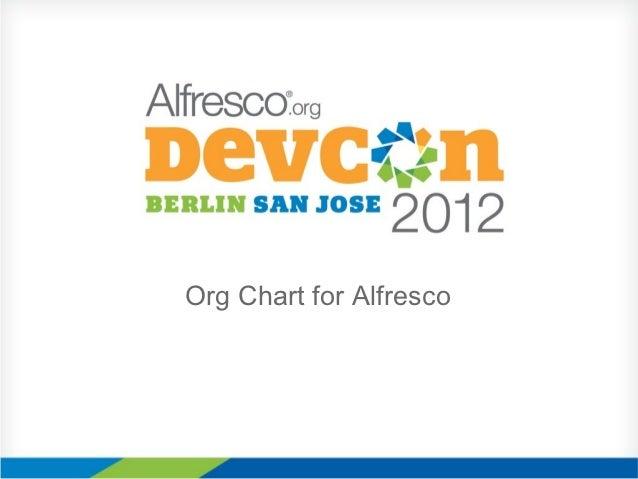 Org Chart for Alfresco