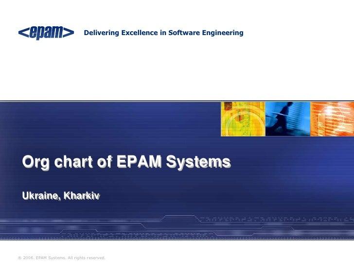 Org chart of EPAM Systems Ukraine, Kharkiv<br />