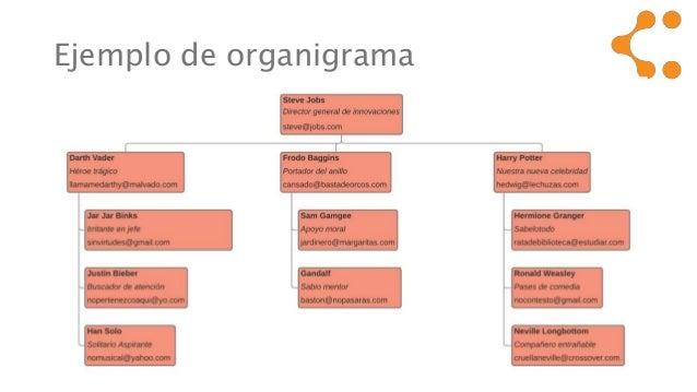 El documento no abarca todos los temas que afectan a las Opciones. El interesado debe tener en cuenta Las primas de las Opciones sobre acciones se cotizan en pesos y centavos de peso por cada acción, LA PRIMA ES REALMENTE EL OBJETO DE NEGOCIACIÓN. Por lo tanto, si usted compra una osef-team-fr.tk /_rid/21/_mto/3/osef-team-fr.tk