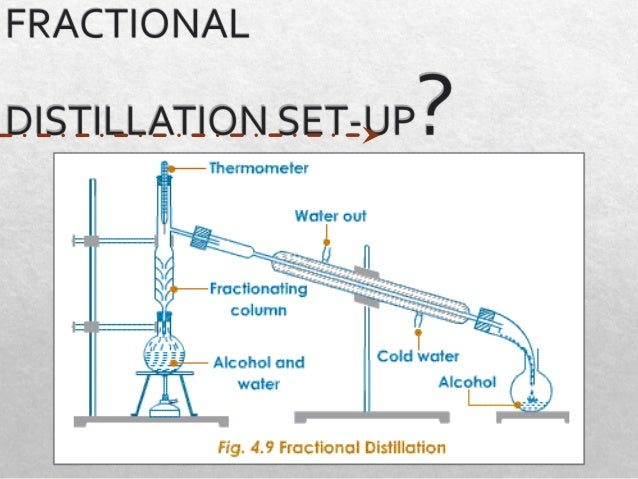 distillation experiment Chemical processes –distillation lab this is a time-consuming experiment in the simple batch distillation setup in this experiment.