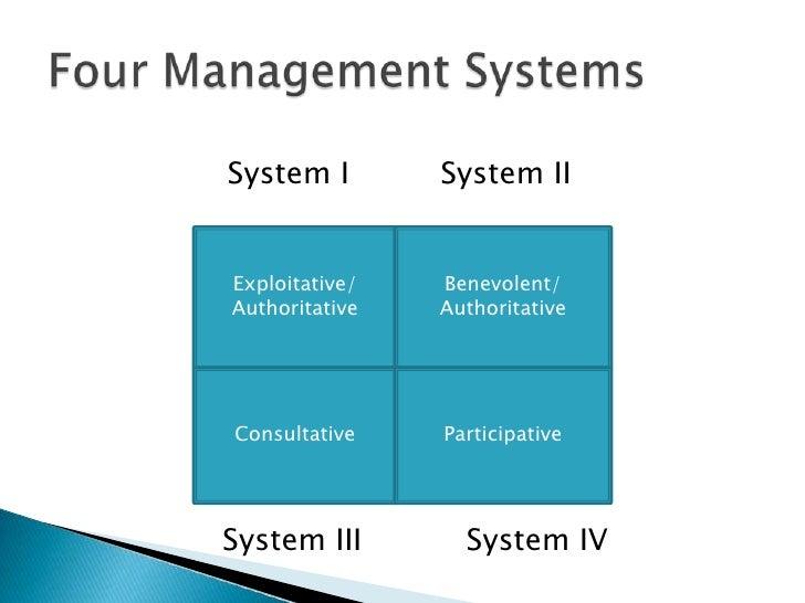 Principles of management 303
