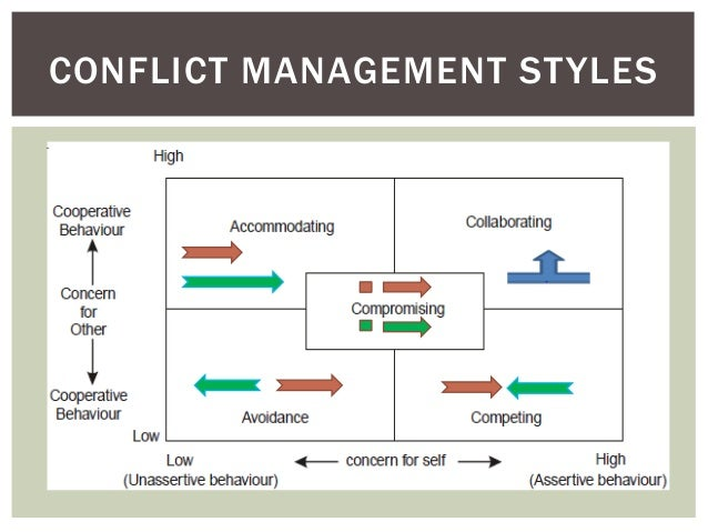 organizational conflicts The organizational conflicts of interest manual m 3043 is for use by washington state department of transportation project engineers, project managers, consultant services office, consultants, sub-consultants, contractors, subcontractors, and design-builders.