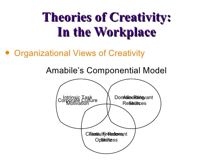 theories of creativity This 35-year program of research on how the work environment can influence  creativity and motivation has yielded a theory of creativity and.