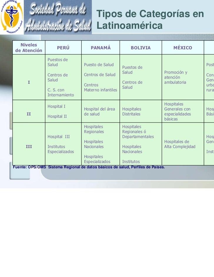 Organizacion de los servicios de salud for Tipos de servicios de un hotel