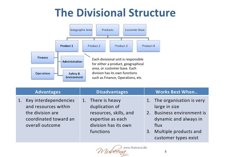 organizational technology plan johnson and johnson essay Consumers tend to associate johnson & johnson with band-aids and  the way that we look at our organization is that we have three business segments we work in one is the consumer business.