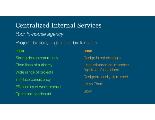 Centralized Internal Services Your in-house agency Project-based, organized by function PROS Strong design community Clear...