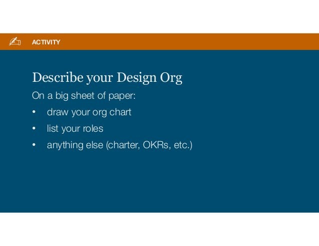 Describe your Design Org On a big sheet of paper: • draw your org chart • list your roles • anything else (charter, OKRs, ...