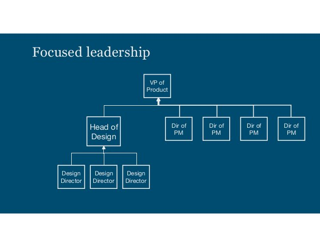 Does your design leadership have autonomy and access? Is design leading design? Can they shape their org as they see fit? A...