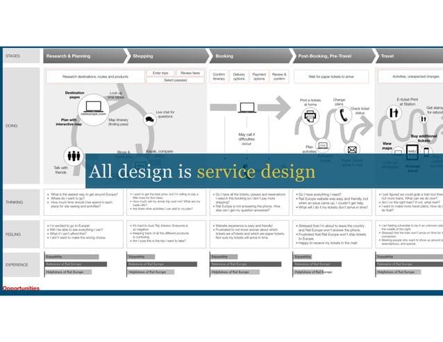 All design is service design