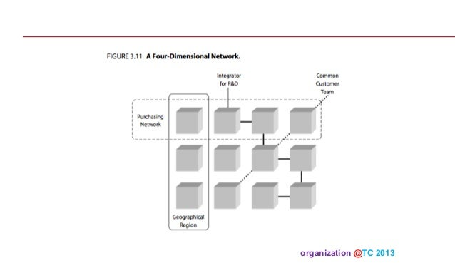 smashing the cube corporate transformation at ciba geigy ltd Collis, d and montgomery, c (1997) 'case 6-6: smashing the cube: corporate transformation at ciba-geigy, ltd', in corporate strategy: resources and the scope of.