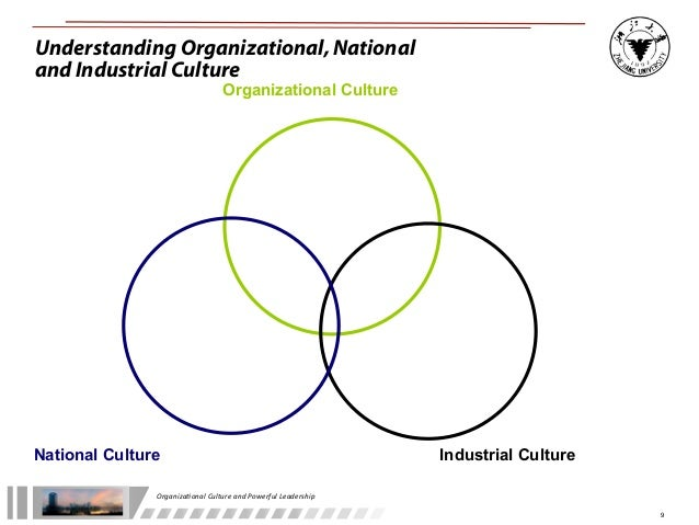 """organizations need strong leaders and a """"leaders and organizations need to recognize that the line between public and private gets less clear every day"""" eci recommended that organizations that want to support strong ethical leadership should: seek out personal character when hiring and make 24-7 integrity a job expectation educate managers about the way."""