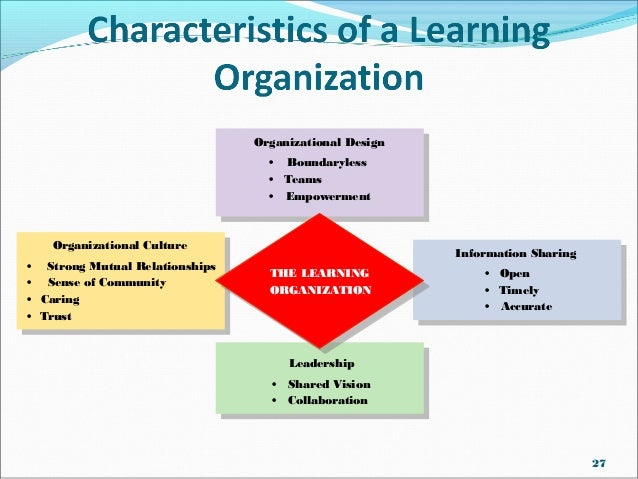 Organisational designs and structures, traditional & contemporary org…