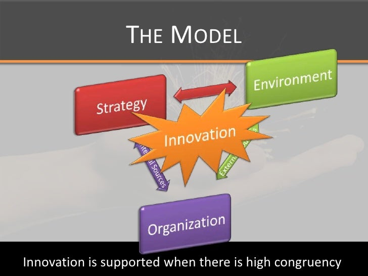 Organizational Model For Creativity