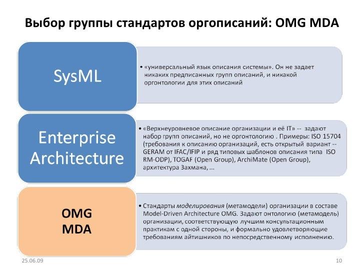 Выбор группы стандартов оргописаний:  OMG MDA 25.06.09