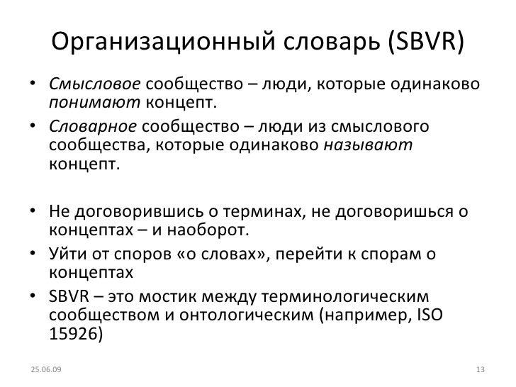 Организационный словарь ( SBVR) <ul><li>Смысловое  сообщество – люди, которые одинаково  понимают  концепт. </li></ul><ul>...